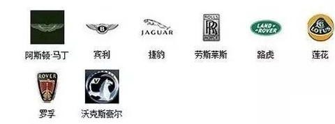 汽车品牌及标志大集结你认识几个?