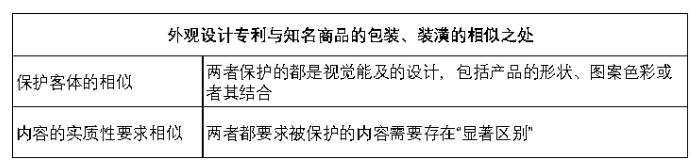 路虎以不正当竞争为由胜诉陆风是否意味着专利无用?