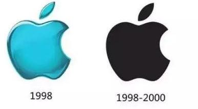花1万亿都买不来的4大品牌商标