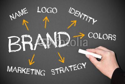"""如何从""""商标""""进化到""""品牌""""?"""